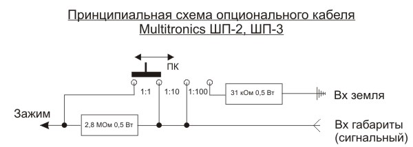 Multitronics ШП-2